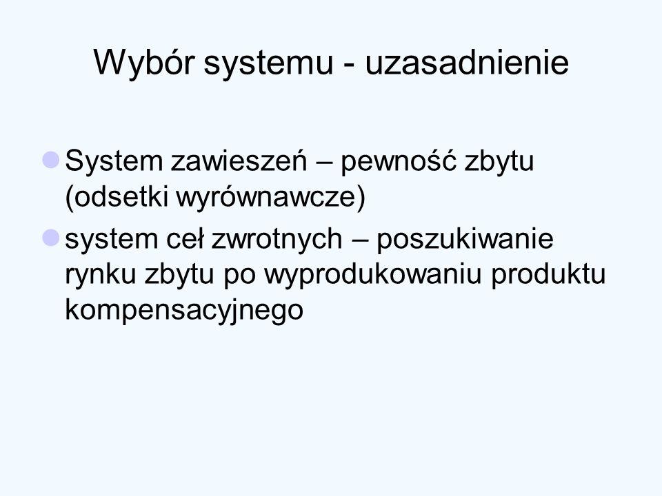 Wybór systemu - uzasadnienie System zawieszeń – pewność zbytu (odsetki wyrównawcze) system ceł zwrotnych – poszukiwanie rynku zbytu po wyprodukowaniu
