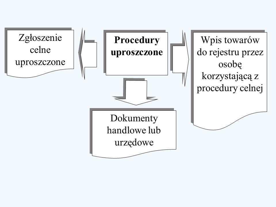 Procedury uproszczone Procedury uproszczone Zgłoszenie celne uproszczone Wpis towarów do rejestru przez osobę korzystającą z procedury celnej Dokument