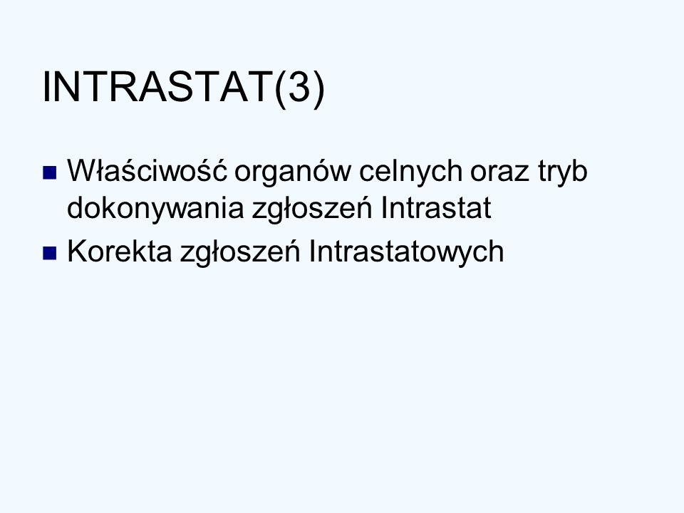 INTRASTAT(3) Właściwość organów celnych oraz tryb dokonywania zgłoszeń Intrastat Korekta zgłoszeń Intrastatowych