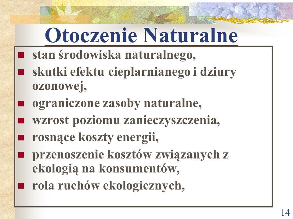 14 Otoczenie Naturalne stan środowiska naturalnego, skutki efektu cieplarnianego i dziury ozonowej, ograniczone zasoby naturalne, wzrost poziomu zanieczyszczenia, rosnące koszty energii, przenoszenie kosztów związanych z ekologią na konsumentów, rola ruchów ekologicznych,