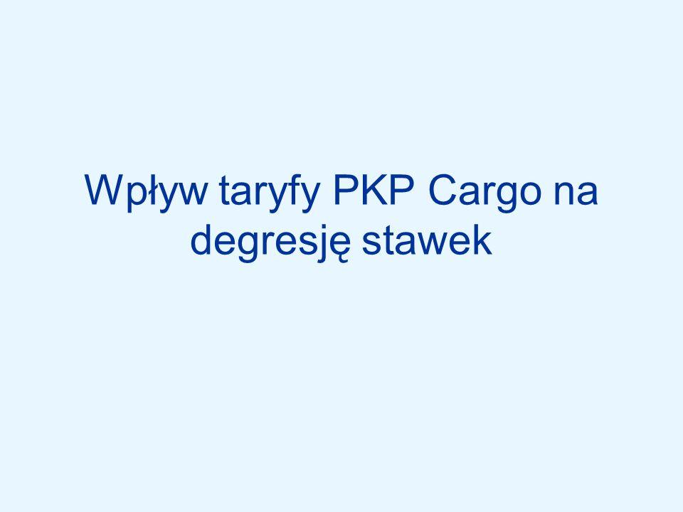 Wpływ taryfy PKP Cargo na degresję stawek