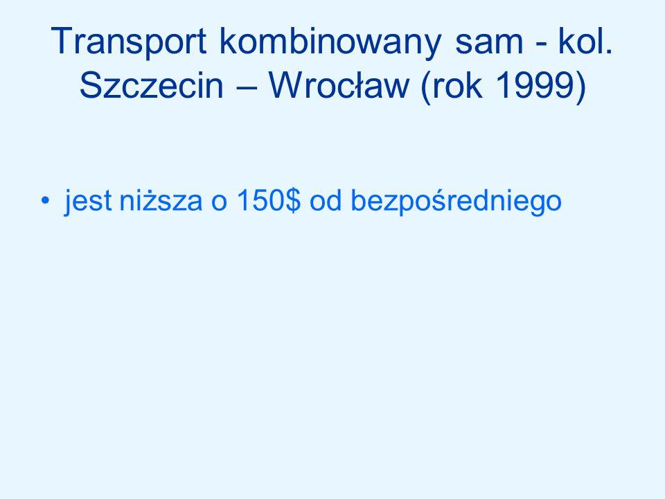 Przypadek - Import surowca na Płd Polski 2000 ton (rok 1999) obsługa portowa statku 20 tys., fracht kolejowy 43 tys., prowizja spedytora 2 tys..