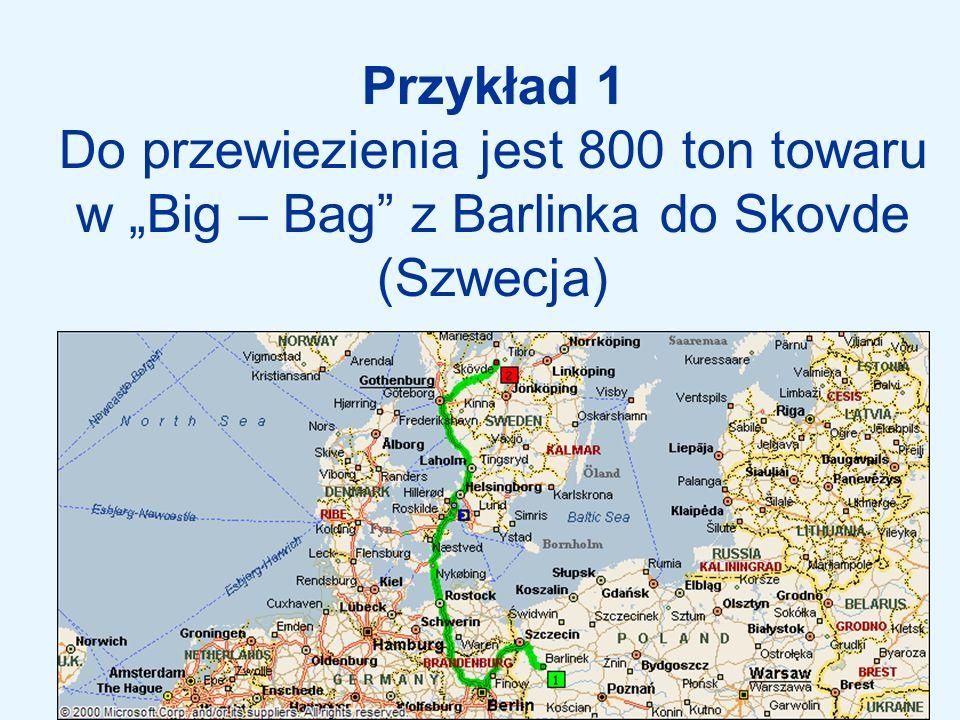 Warianty transportu 1. Barlinek –Skovdesamochód