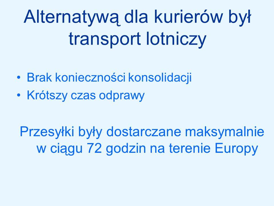Sytuacja po wejściu do UE Zlikwidowanie odpraw celnych na granicach między krajami UE – szybszy czas dostawy i większa pewność Niższy koszt w porównaniu do transportu lotniczego Możliwość realizowania efektywnych dostaw ładunków ponadgabarytowych