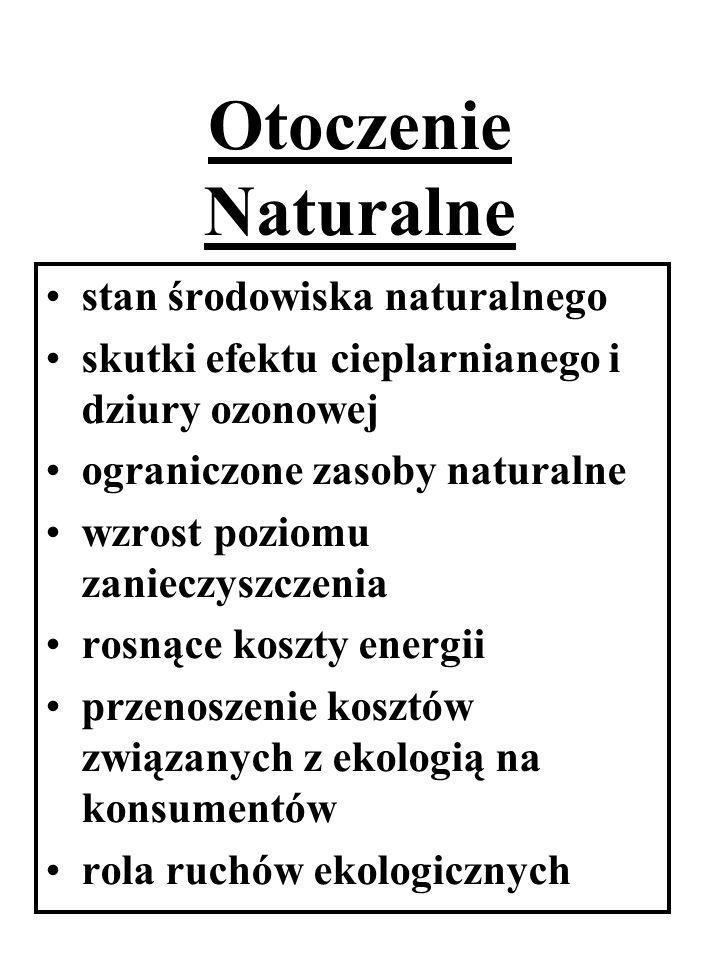 Otoczenie Naturalne stan środowiska naturalnego skutki efektu cieplarnianego i dziury ozonowej ograniczone zasoby naturalne wzrost poziomu zanieczyszc