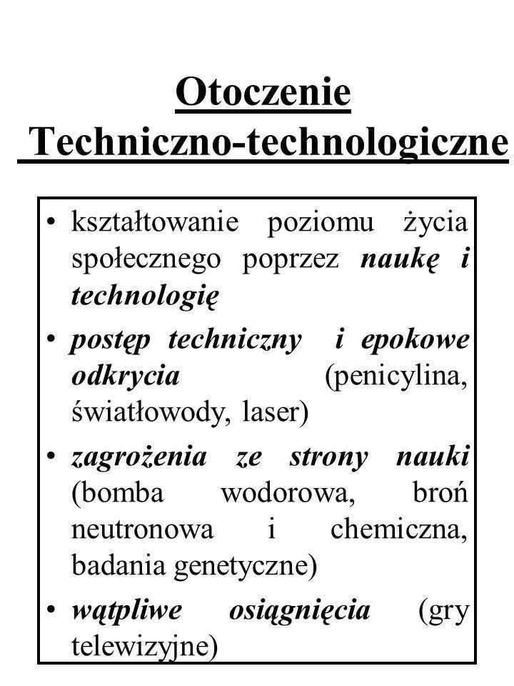 Otoczenie Techniczno-technologiczne kształtowanie poziomu życia społecznego poprzez naukę i technologię postęp techniczny i epokowe odkrycia (penicyli