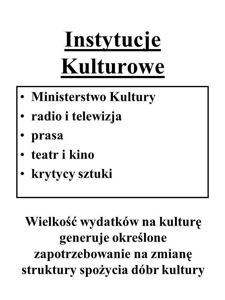 Instytucje Kulturowe Ministerstwo Kultury radio i telewizja prasa teatr i kino krytycy sztuki Wielkość wydatków na kulturę generuje określone zapotrze