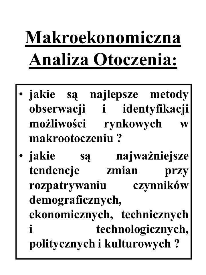 Makroekonomiczna Analiza Otoczenia : jakie są najlepsze metody obserwacji i identyfikacji możliwości rynkowych w makrootoczeniu ? jakie są najważniejs