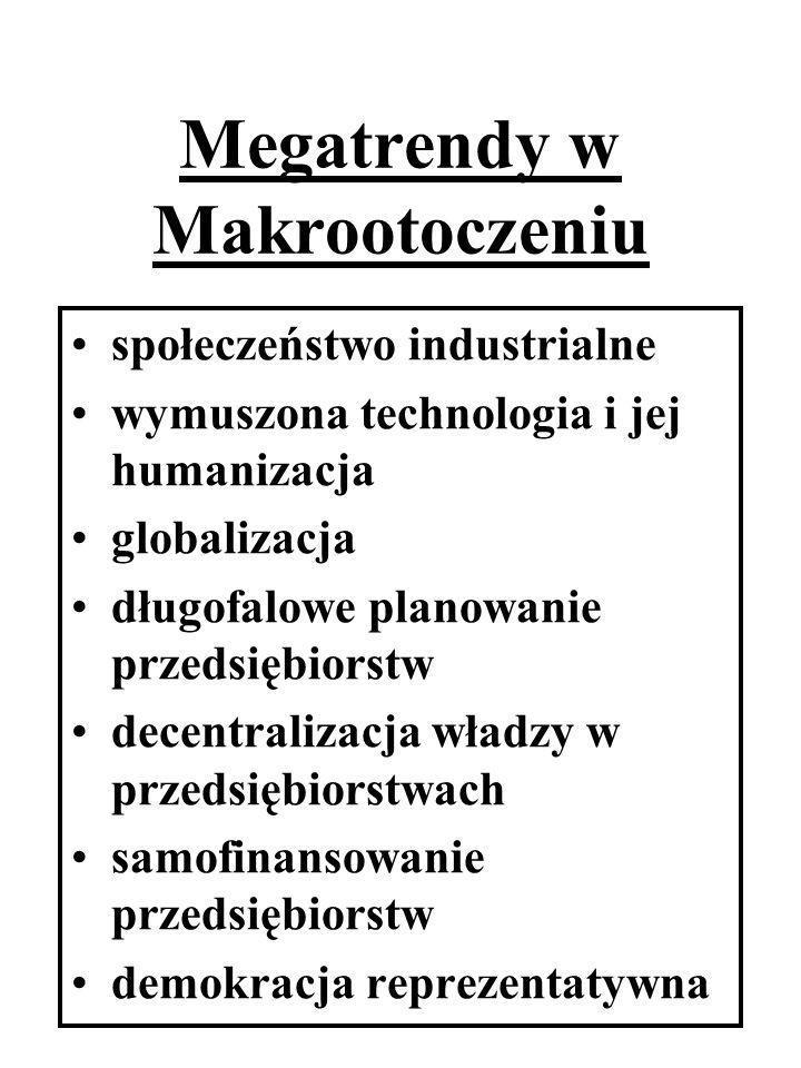 Megatrendy w Makrootoczeniu społeczeństwo industrialne wymuszona technologia i jej humanizacja globalizacja długofalowe planowanie przedsiębiorstw dec