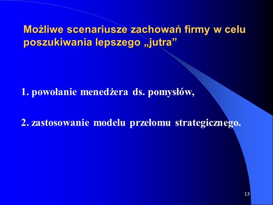 13 Możliwe scenariusze zachowań firmy w celu poszukiwania lepszego jutra 1. powołanie menedżera ds. pomysłów, 2. zastosowanie modelu przełomu strategi