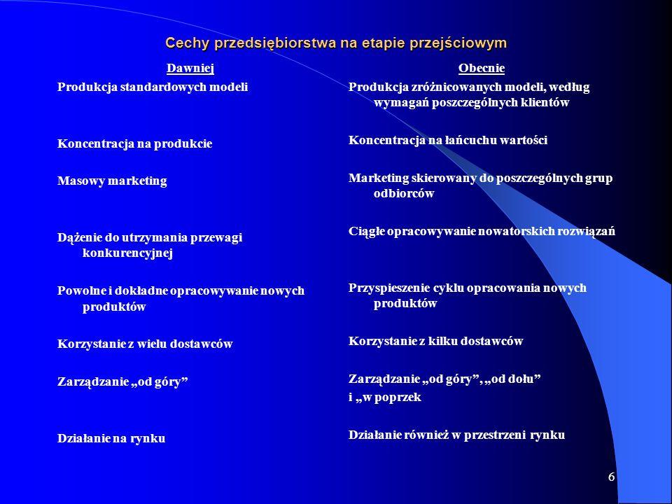 6 Cechy przedsiębiorstwa na etapie przejściowym Dawniej Produkcja standardowych modeli Koncentracja na produkcie Masowy marketing Dążenie do utrzymani