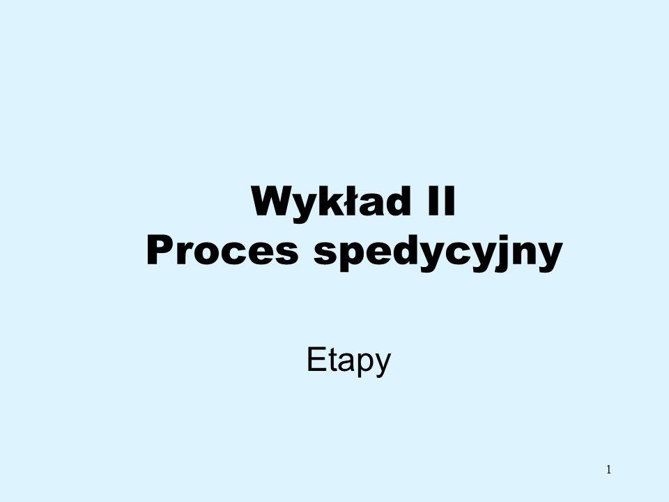 12 Wybór sposobu przewozu Gałęzi transportu, Środka transportu Przewoźnika