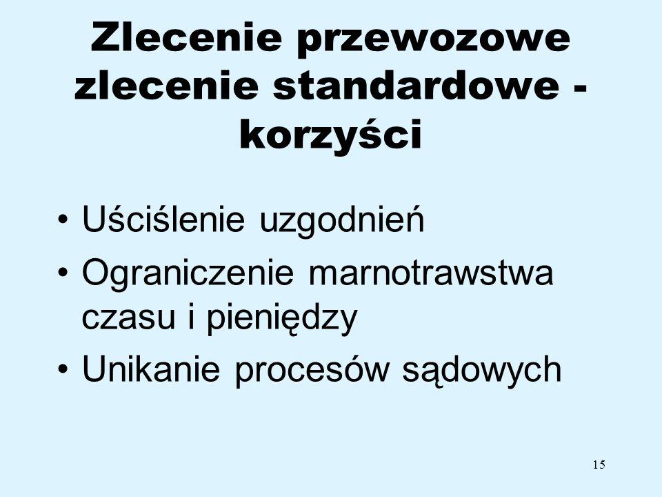 15 Zlecenie przewozowe zlecenie standardowe - korzyści Uściślenie uzgodnień Ograniczenie marnotrawstwa czasu i pieniędzy Unikanie procesów sądowych