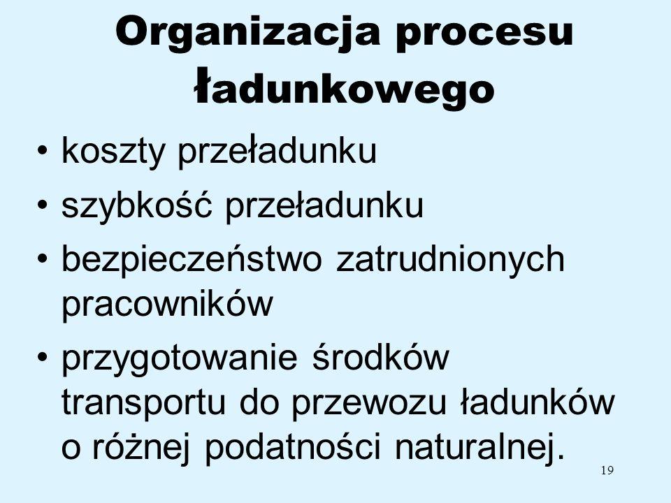 19 Organizacja procesu ł adunkowego koszty prze ł adunku szybkość przeładunku bezpieczeństwo zatrudnionych pracowników przygotowanie środków transport