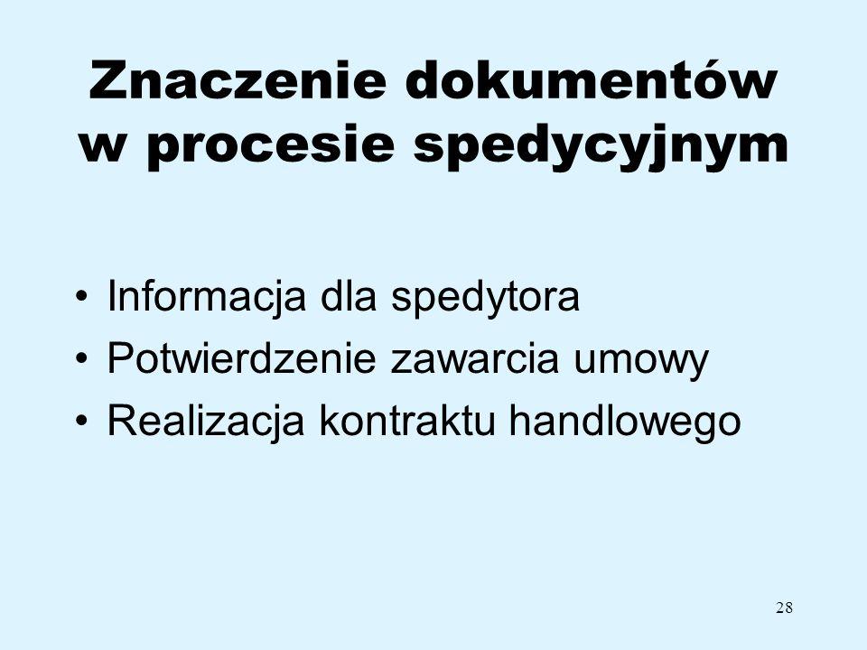 28 Znaczenie dokumentów w procesie spedycyjnym Informacja dla spedytora Potwierdzenie zawarcia umowy Realizacja kontraktu handlowego