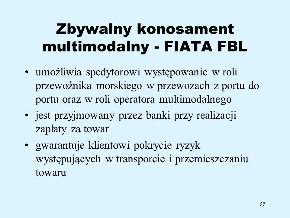 35 Zbywalny konosament multimodalny - FIATA FBL umożliwia spedytorowi występowanie w roli przewoźnika morskiego w przewozach z portu do portu oraz w r