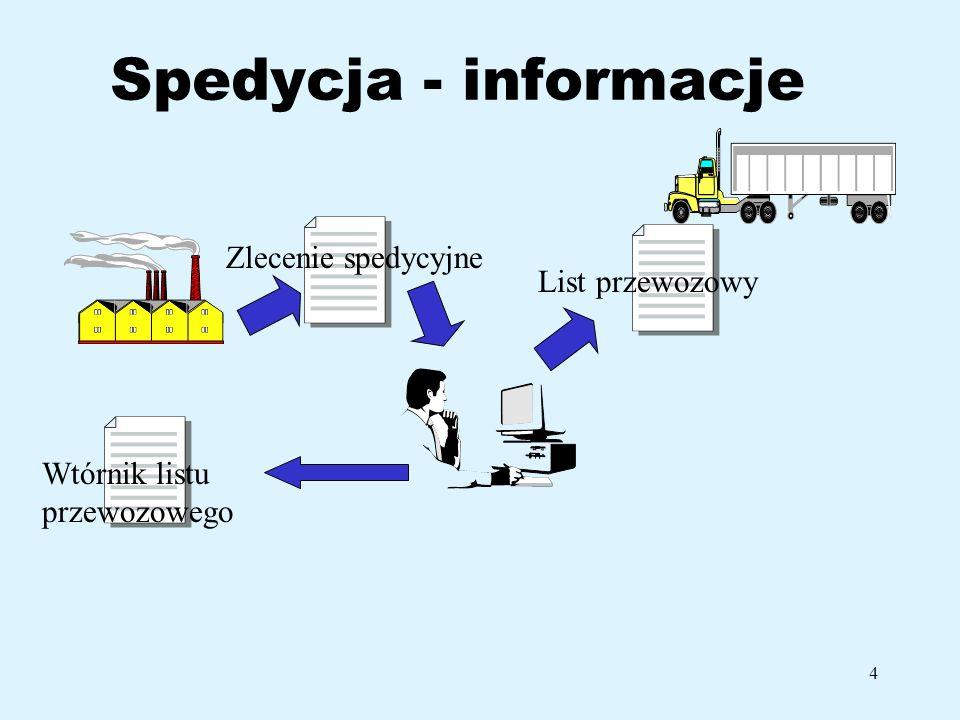 25 Rodzaj dokumentów transportowych musi być sprecyzowany w dokumentowych formach zapłaty.