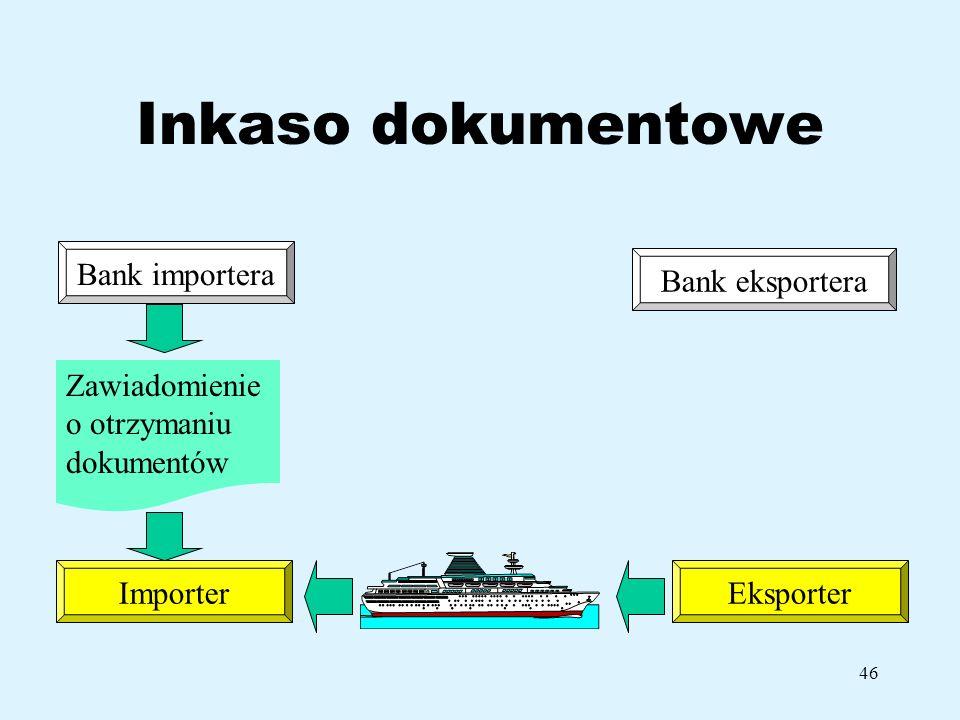 46 Inkaso dokumentowe Bank importera ImporterEksporter Bank eksportera Zawiadomienie o otrzymaniu dokumentów