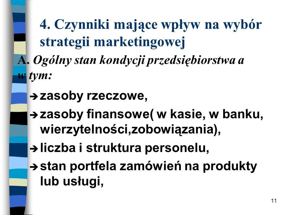 11 4. Czynniki mające wpływ na wybór strategii marketingowej è zasoby rzeczowe, è zasoby finansowe( w kasie, w banku, wierzytelności,zobowiązania), è