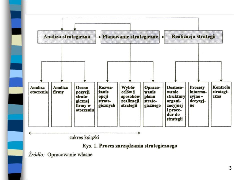 14 5.Użytkownicy analiz i strategii marketingowych 1.