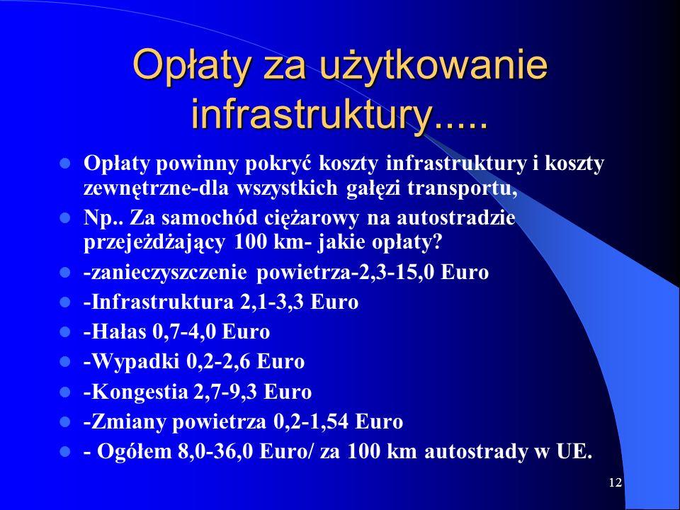 12 Opłaty za użytkowanie infrastruktury..... Opłaty powinny pokryć koszty infrastruktury i koszty zewnętrzne-dla wszystkich gałęzi transportu, Np.. Za