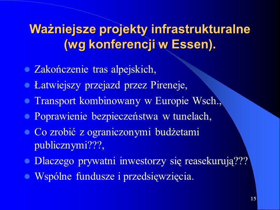 15 Ważniejsze projekty infrastrukturalne (wg konferencji w Essen). Zakończenie tras alpejskich, Łatwiejszy przejazd przez Pireneje, Transport kombinow
