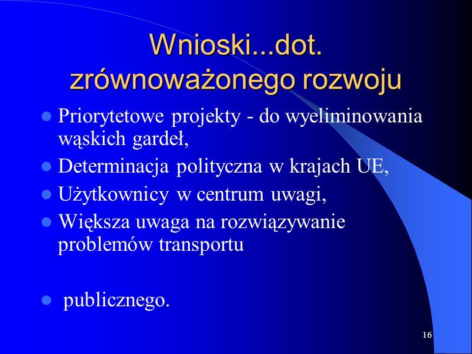 16 Wnioski...dot. zrównoważonego rozwoju Priorytetowe projekty - do wyeliminowania wąskich gardeł, Determinacja polityczna w krajach UE, Użytkownicy w