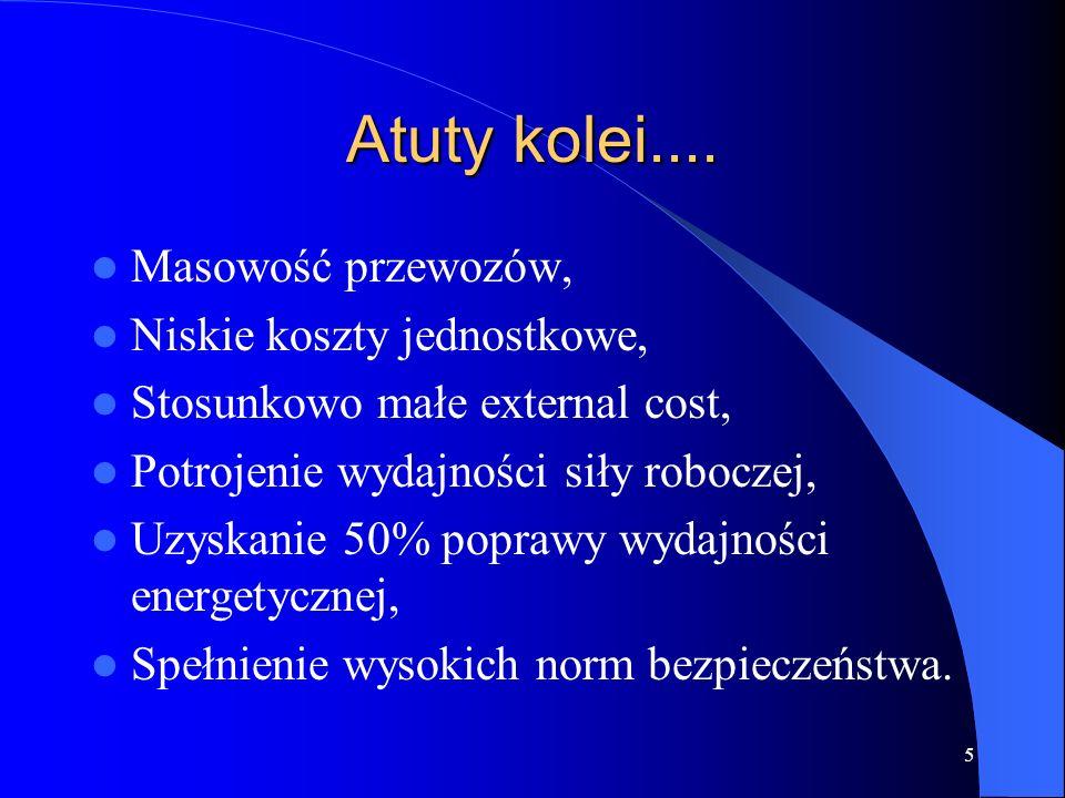 6 Jaki XXI wiek.