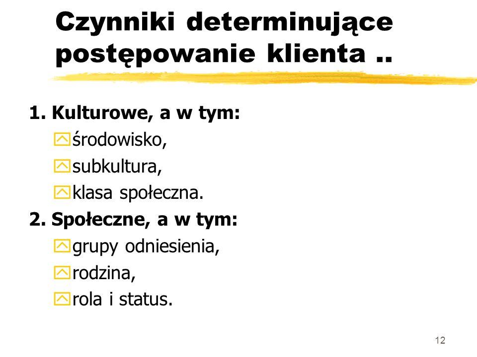11 Potrzeby bez nabywania a wybór bez podejmowania decyzji Źródło: J. OShaugnessy: Dlaczego klienci kupują. PWN, Warszawa 1994. Cele PrzekonaniaPotrze