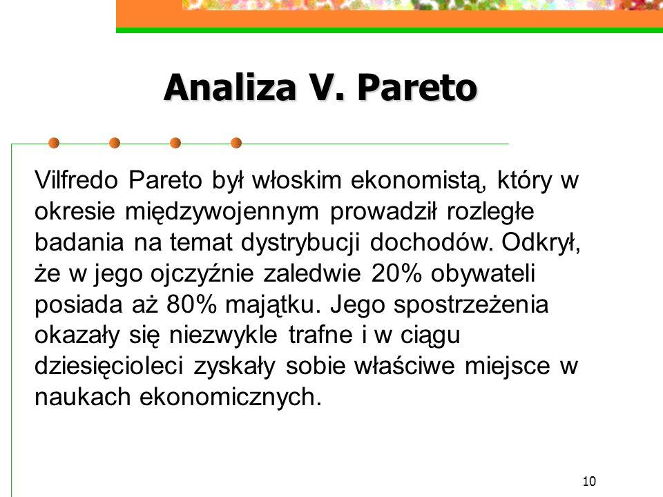 10 Analiza V. Pareto Vilfredo Pareto był włoskim ekonomistą, który w okresie międzywojennym prowadził rozległe badania na temat dystrybucji dochodów.