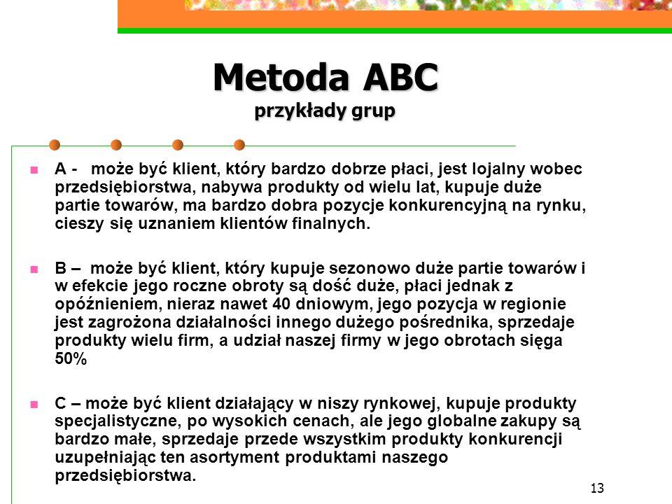 13 Metoda ABC przykłady grup A - może być klient, który bardzo dobrze płaci, jest lojalny wobec przedsiębiorstwa, nabywa produkty od wielu lat, kupuje
