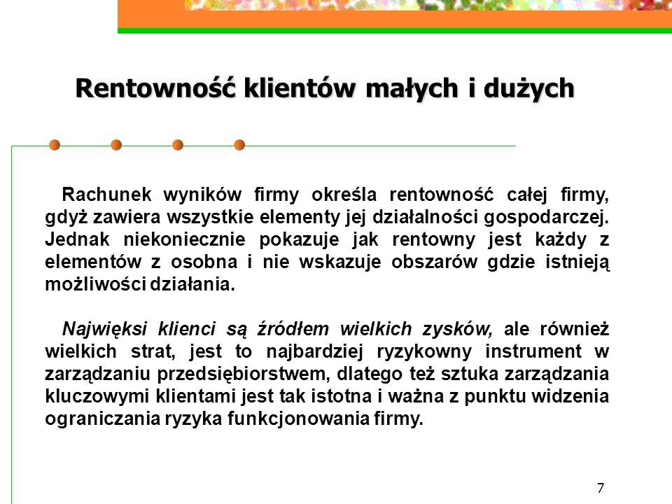 8 Rentowność dużych i małych klientów Źródło: Burnett K., Relacje z kluczowymi klientami, Oficyna Ekonomiczna, Kraków 2002, s.187