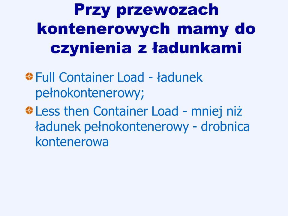 Przy przewozach kontenerowych mamy do czynienia z ładunkami Full Container Load - ładunek pełnokontenerowy; Less then Container Load - mniej niż ładun
