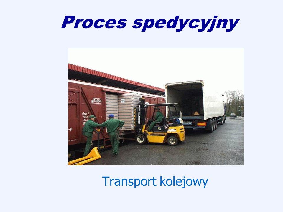 Proces spedycyjny Transport kolejowy