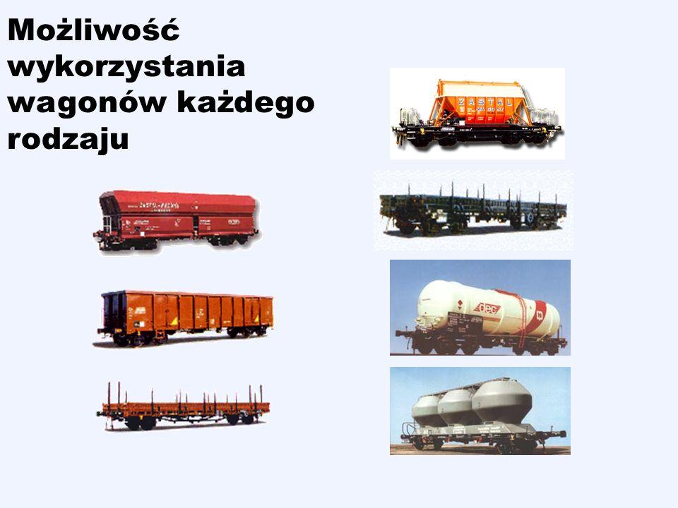 Możliwość wykorzystania wagonów każdego rodzaju