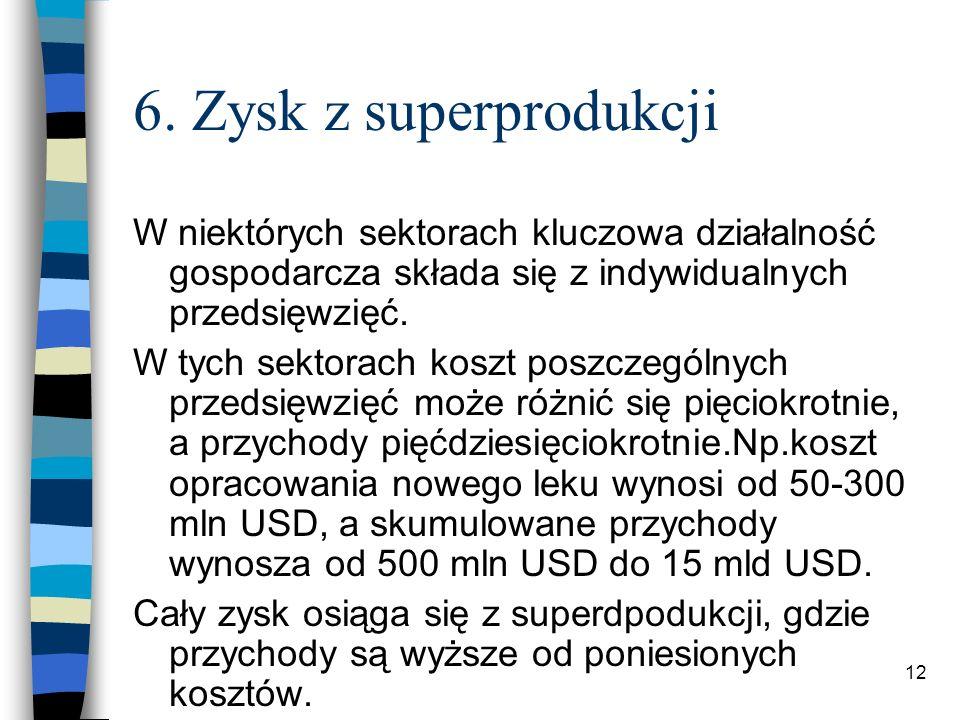 12 6. Zysk z superprodukcji W niektórych sektorach kluczowa działalność gospodarcza składa się z indywidualnych przedsięwzięć. W tych sektorach koszt