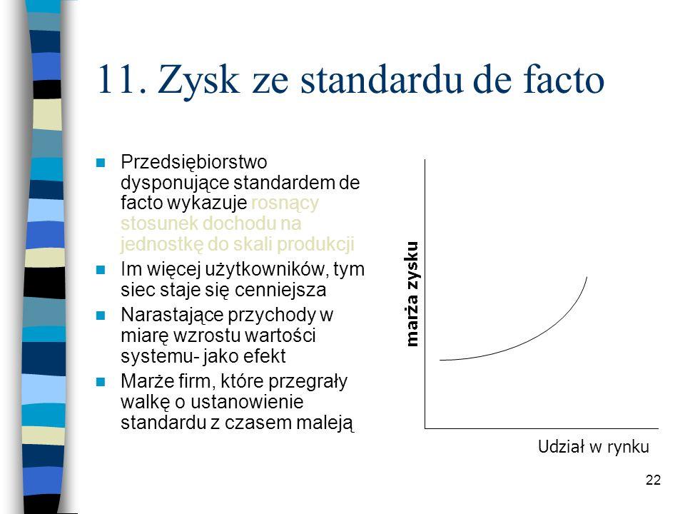 22 11. Zysk ze standardu de facto Przedsiębiorstwo dysponujące standardem de facto wykazuje rosnący stosunek dochodu na jednostkę do skali produkcji I