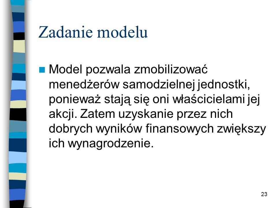 23 Zadanie modelu Model pozwala zmobilizować menedżerów samodzielnej jednostki, ponieważ stają się oni właścicielami jej akcji. Zatem uzyskanie przez