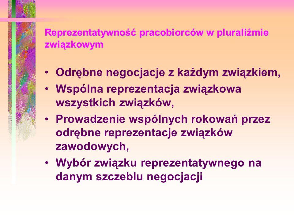Reprezentatywność pracobiorców w pluraliźmie związkowym Odrębne negocjacje z każdym związkiem, Wspólna reprezentacja związkowa wszystkich związków, Pr
