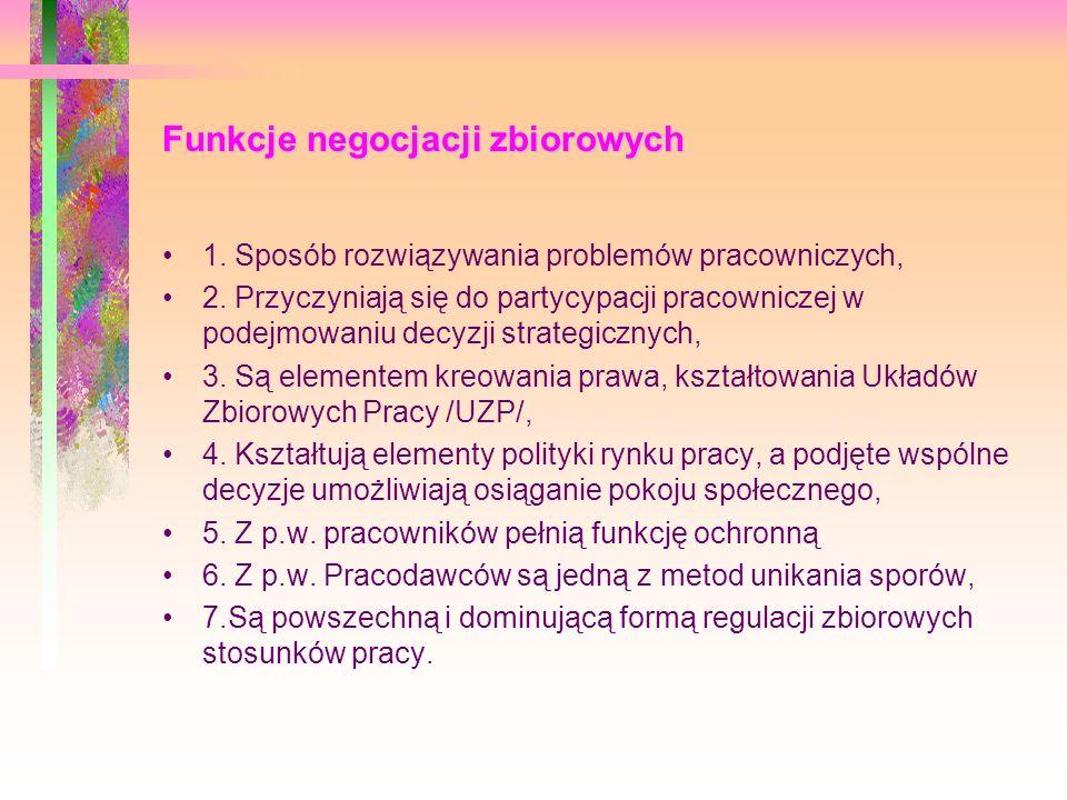 Funkcje negocjacji zbiorowych 1. Sposób rozwiązywania problemów pracowniczych, 2. Przyczyniają się do partycypacji pracowniczej w podejmowaniu decyzji