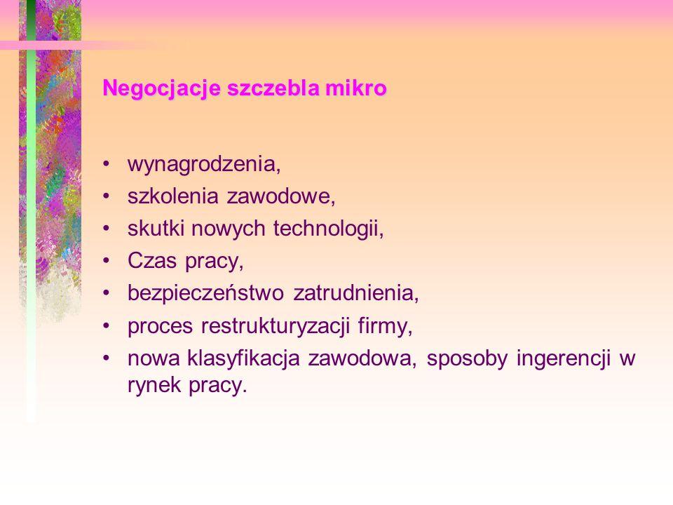 Negocjacje szczebla mikro wynagrodzenia, szkolenia zawodowe, skutki nowych technologii, Czas pracy, bezpieczeństwo zatrudnienia, proces restrukturyzac