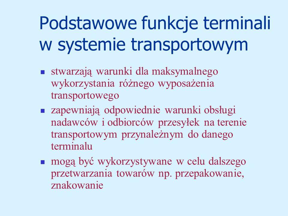 Podstawowe funkcje terminali w systemie transportowym stwarzają warunki dla maksymalnego wykorzystania różnego wyposażenia transportowego zapewniają odpowiednie warunki obsługi nadawców i odbiorców przesyłek na terenie transportowym przynależnym do danego terminalu mogą być wykorzystywane w celu dalszego przetwarzania towarów np.