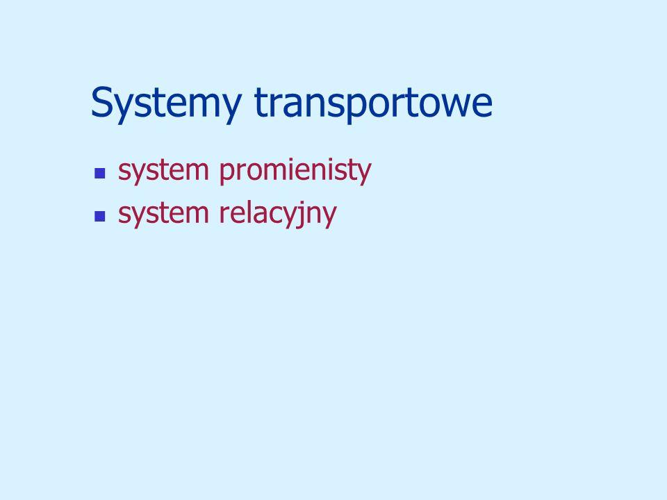 Systemy transportowe system promienisty system relacyjny