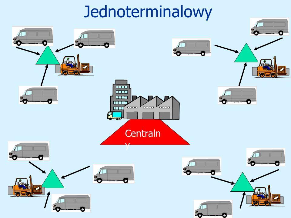 Jednoterminalowy Centraln y