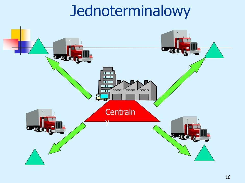 18 Jednoterminalowy Centraln y