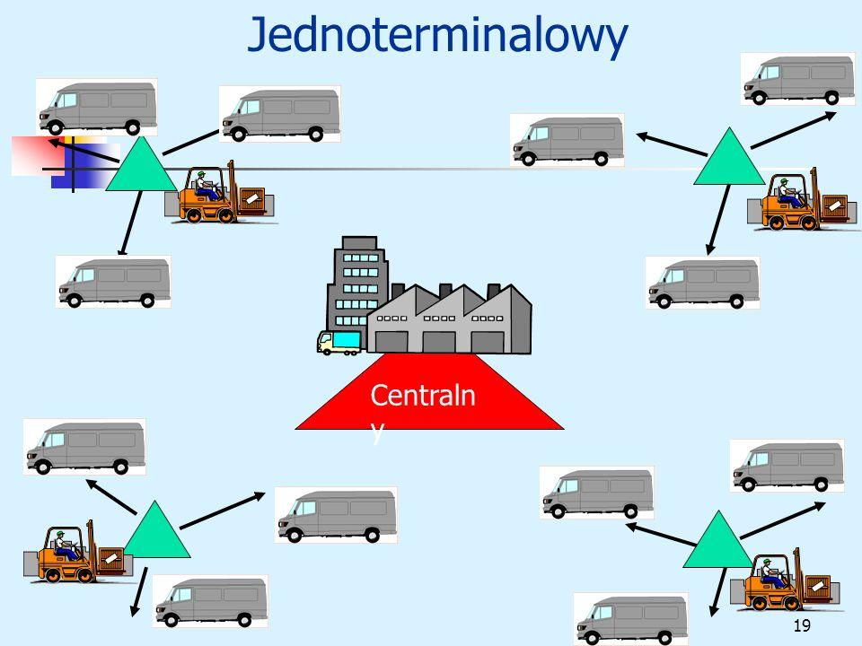 19 Jednoterminalowy Centraln y
