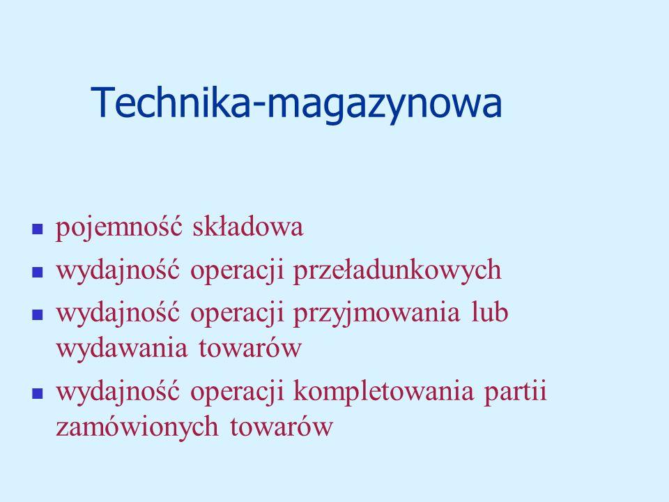 Technika-magazynowa pojemność składowa wydajność operacji przeładunkowych wydajność operacji przyjmowania lub wydawania towarów wydajność operacji kompletowania partii zamówionych towarów