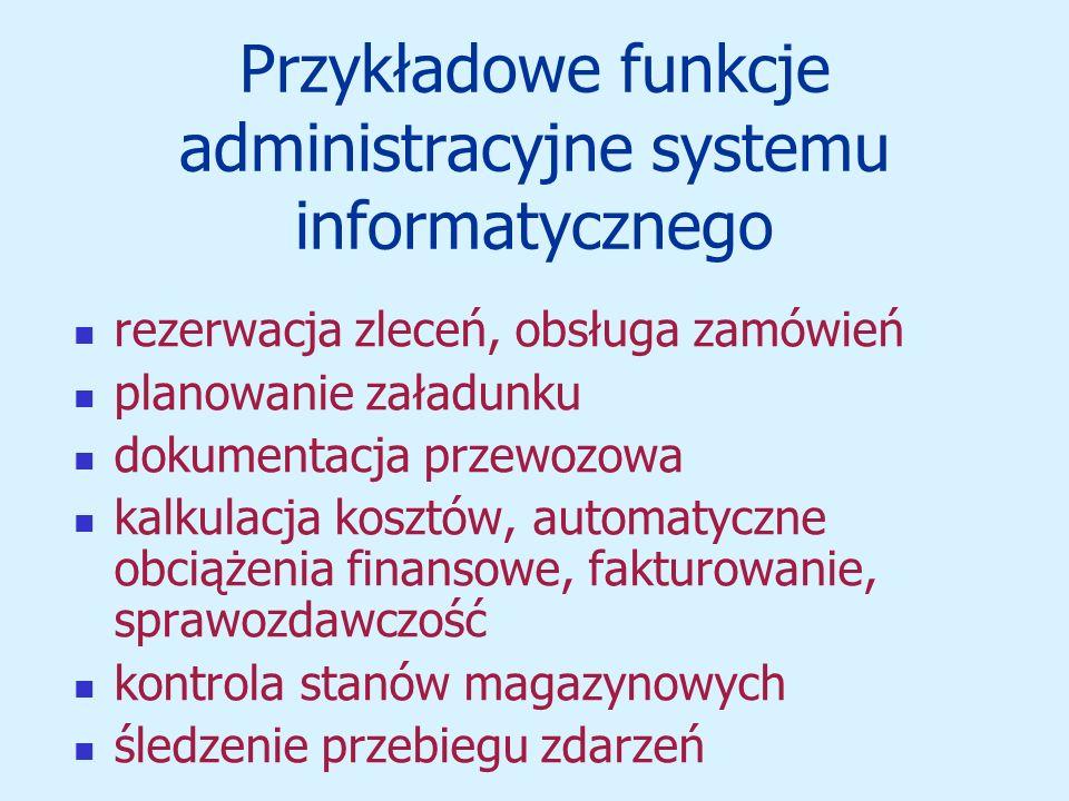 Przykładowe funkcje administracyjne systemu informatycznego rezerwacja zleceń, obsługa zamówień planowanie załadunku dokumentacja przewozowa kalkulacja kosztów, automatyczne obciążenia finansowe, fakturowanie, sprawozdawczość kontrola stanów magazynowych śledzenie przebiegu zdarzeń