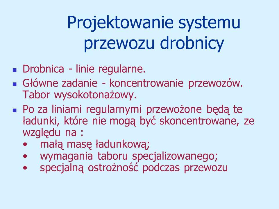 Projektowanie systemu przewozu drobnicy Drobnica - linie regularne.