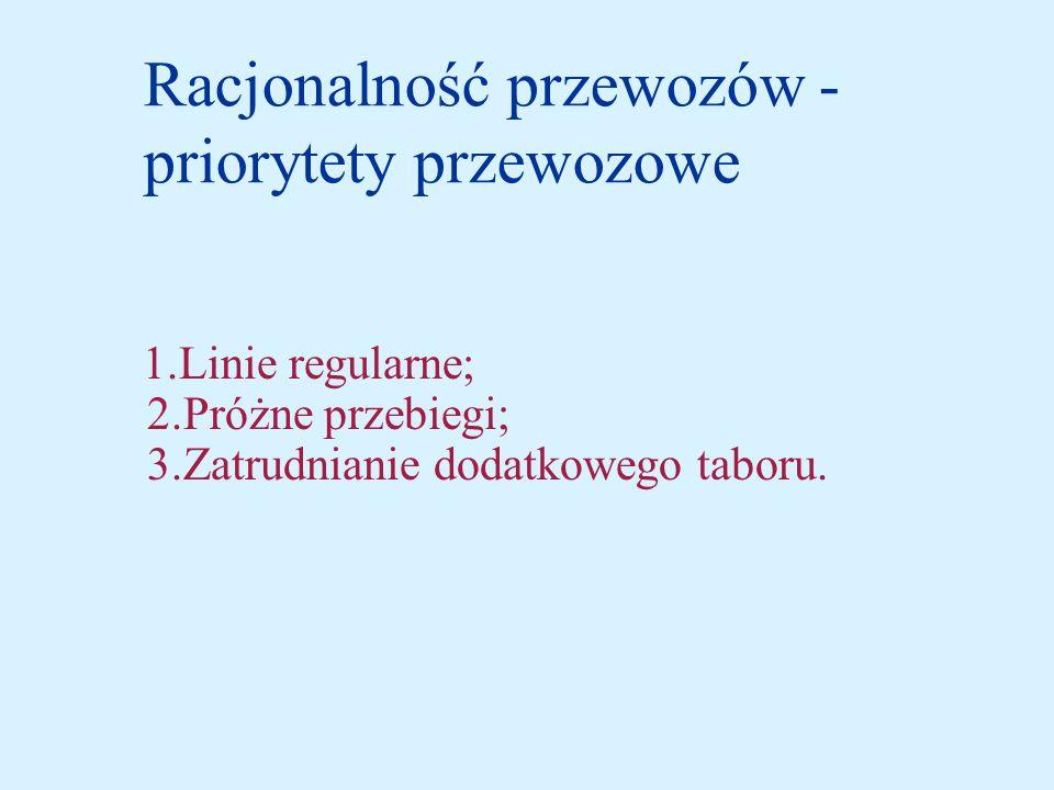 Racjonalność przewozów - priorytety przewozowe 1.Linie regularne; 2.Próżne przebiegi; 3.Zatrudnianie dodatkowego taboru.